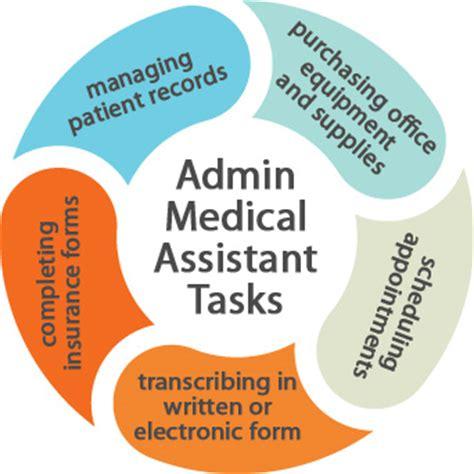 Resume Templates: Entry Level Nursing Assistant